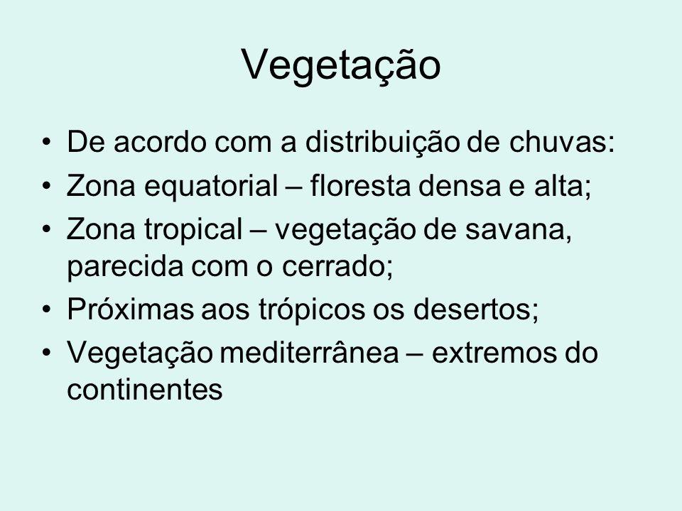 Vegetação De acordo com a distribuição de chuvas: