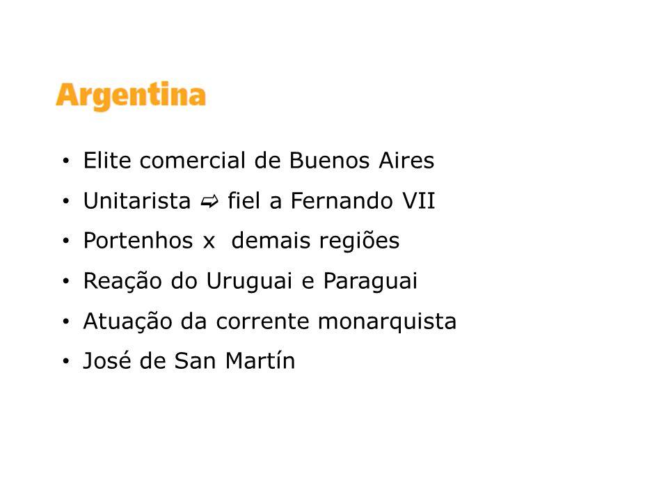 Elite comercial de Buenos Aires