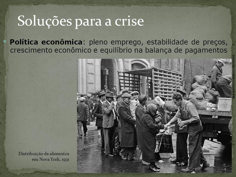 Soluções para a crise Política econômica: pleno emprego, estabilidade de preços, crescimento econômico e equilíbrio na balança de pagamentos.