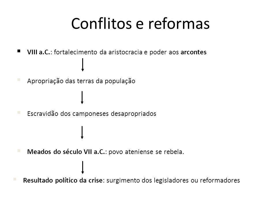 Conflitos e reformas VIII a.C.: fortalecimento da aristocracia e poder aos arcontes. Apropriação das terras da população.