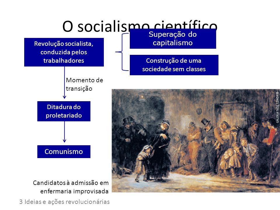 O socialismo científico