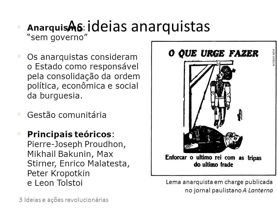 As ideias anarquistas Anarquismo: sem governo