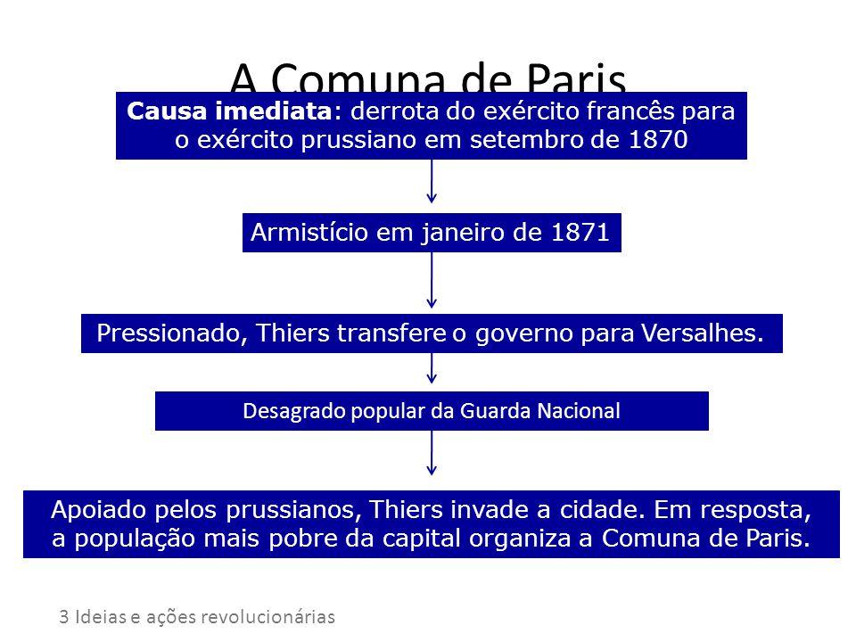 A Comuna de Paris Causa imediata: derrota do exército francês para o exército prussiano em setembro de 1870.