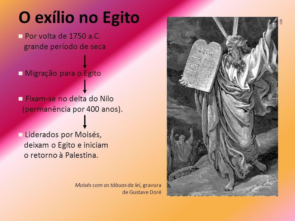 O exílio no Egito Por volta de 1750 a.C. grande período de seca