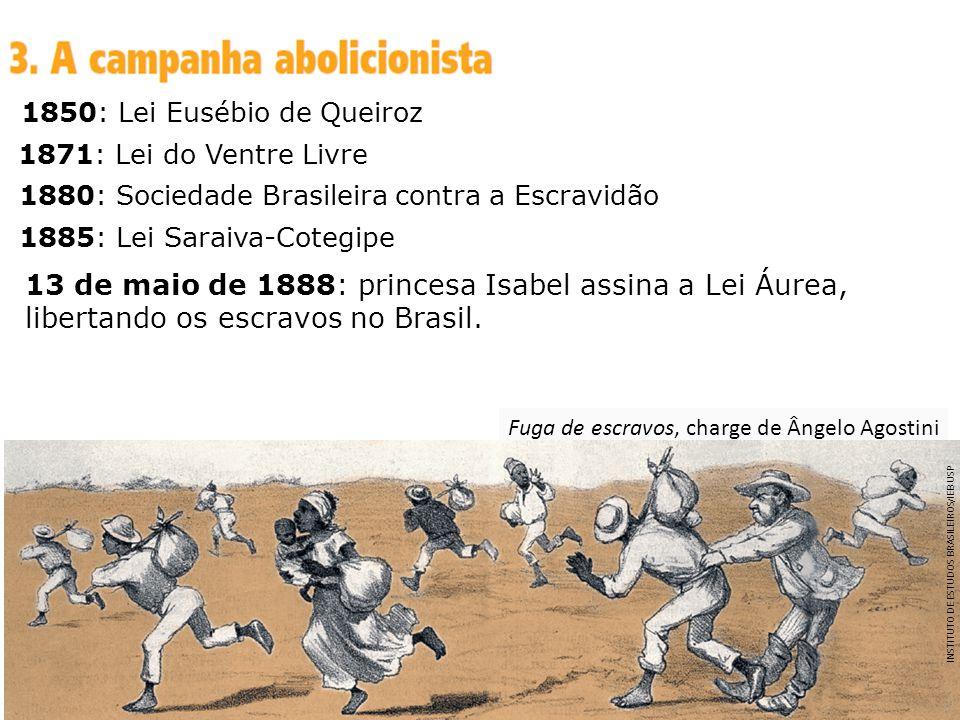 1850: Lei Eusébio de Queiroz