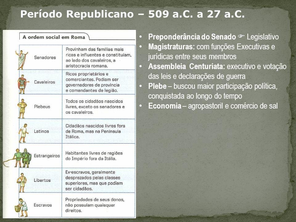Período Republicano – 509 a.C. a 27 a.C.