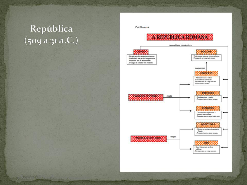 República (509 a 31 a.C.) 3 Roma: da fundação à expansão