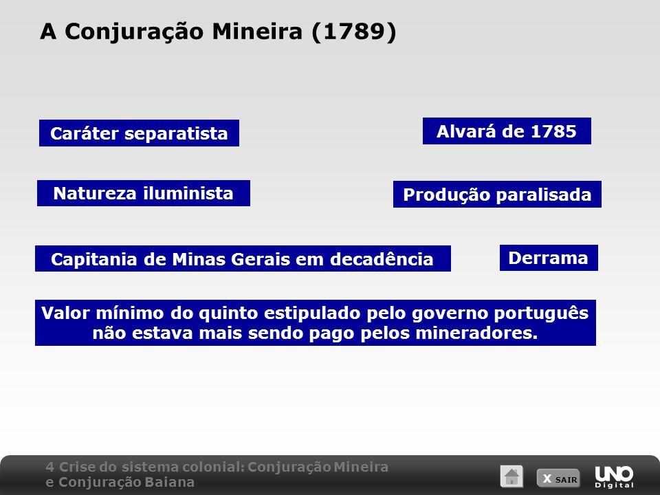 A Conjuração Mineira (1789)