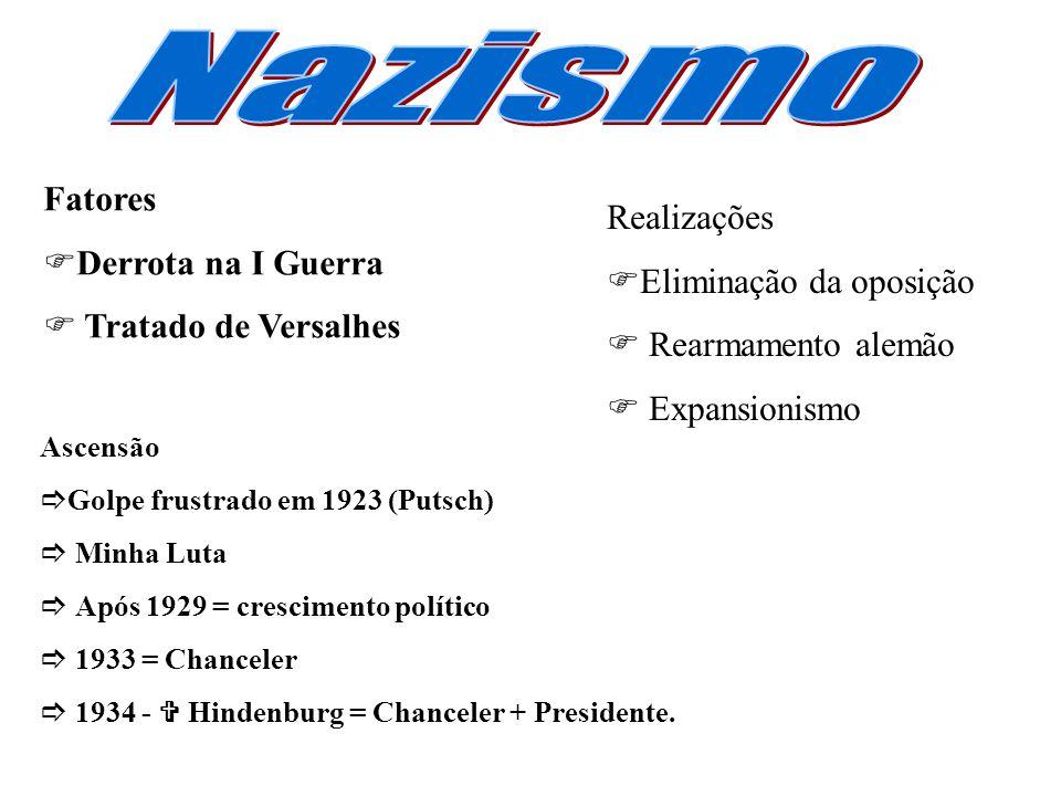 Nazismo Fatores Derrota na I Guerra Realizações Eliminação da oposição