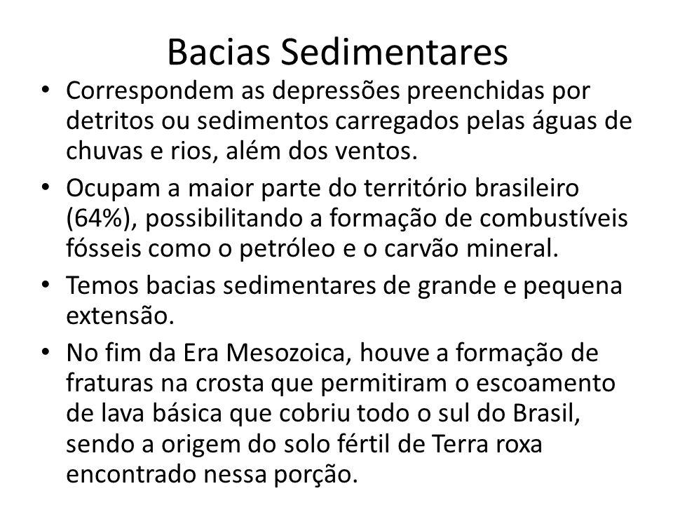 Bacias Sedimentares Correspondem as depressões preenchidas por detritos ou sedimentos carregados pelas águas de chuvas e rios, além dos ventos.
