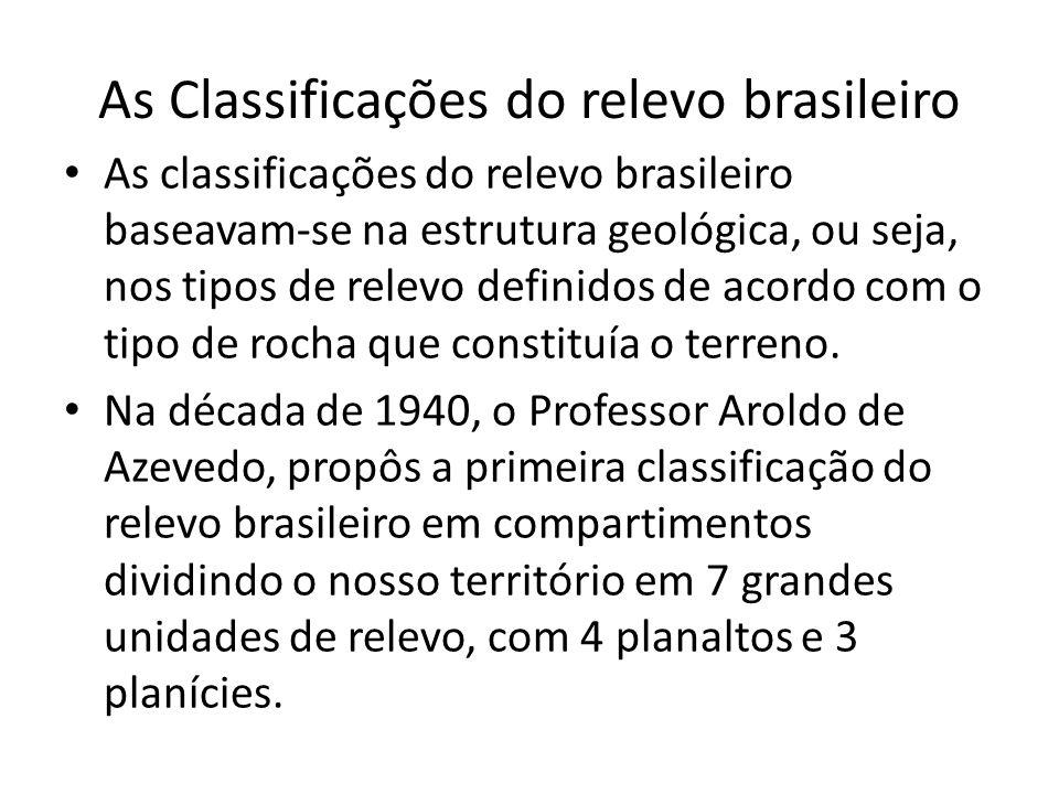 As Classificações do relevo brasileiro