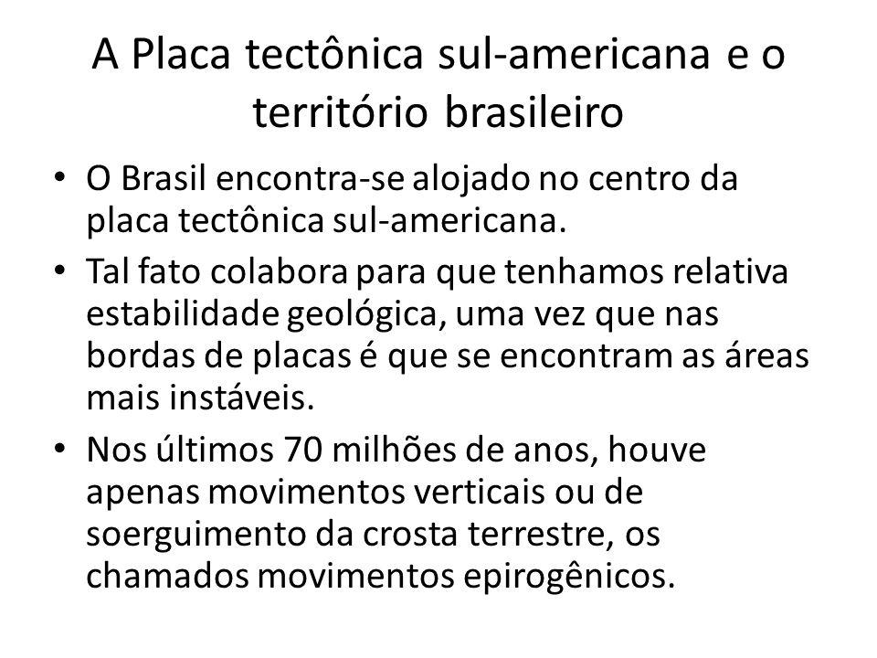 A Placa tectônica sul-americana e o território brasileiro