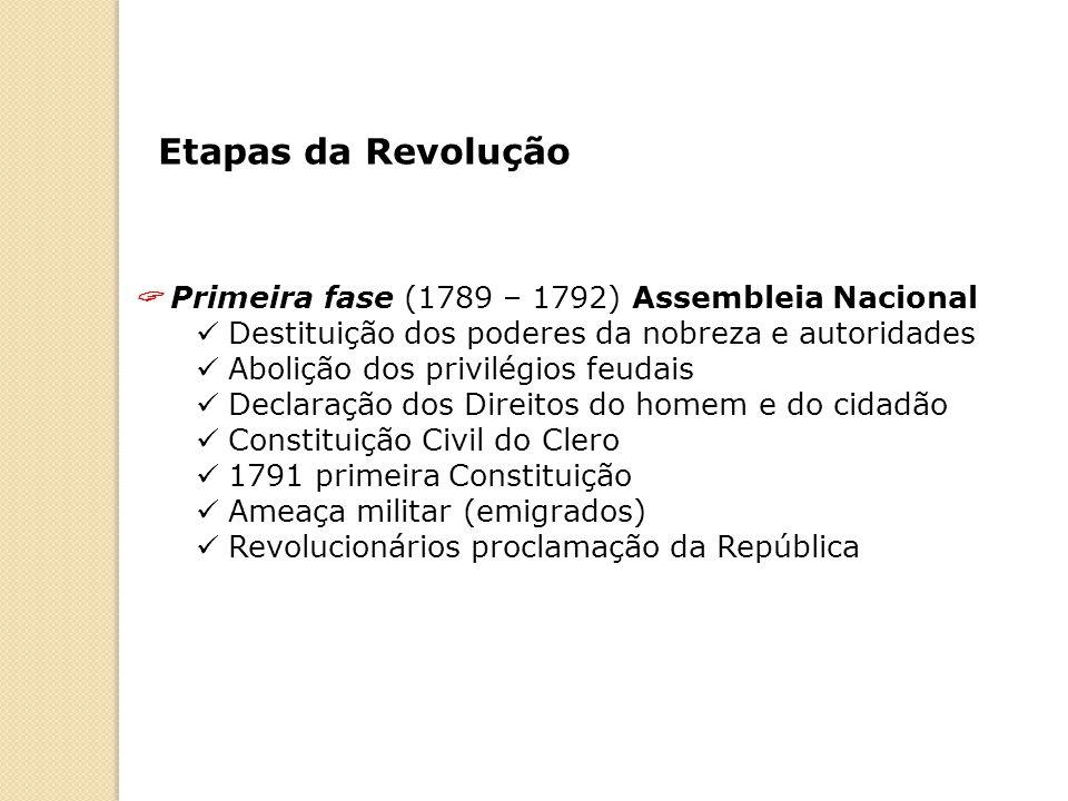 Etapas da Revolução  Primeira fase (1789 – 1792) Assembleia Nacional