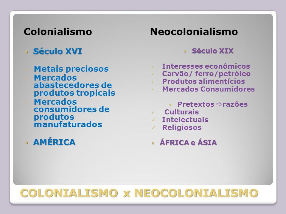 COLONIALISMO x NEOCOLONIALISMO