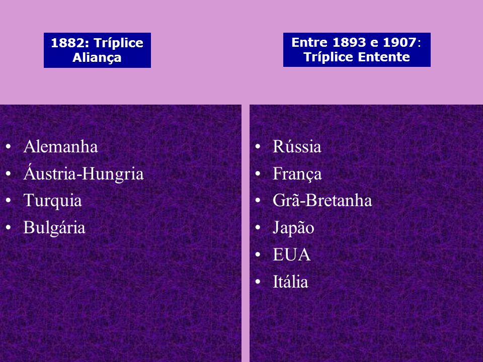 Entre 1893 e 1907: Tríplice Entente