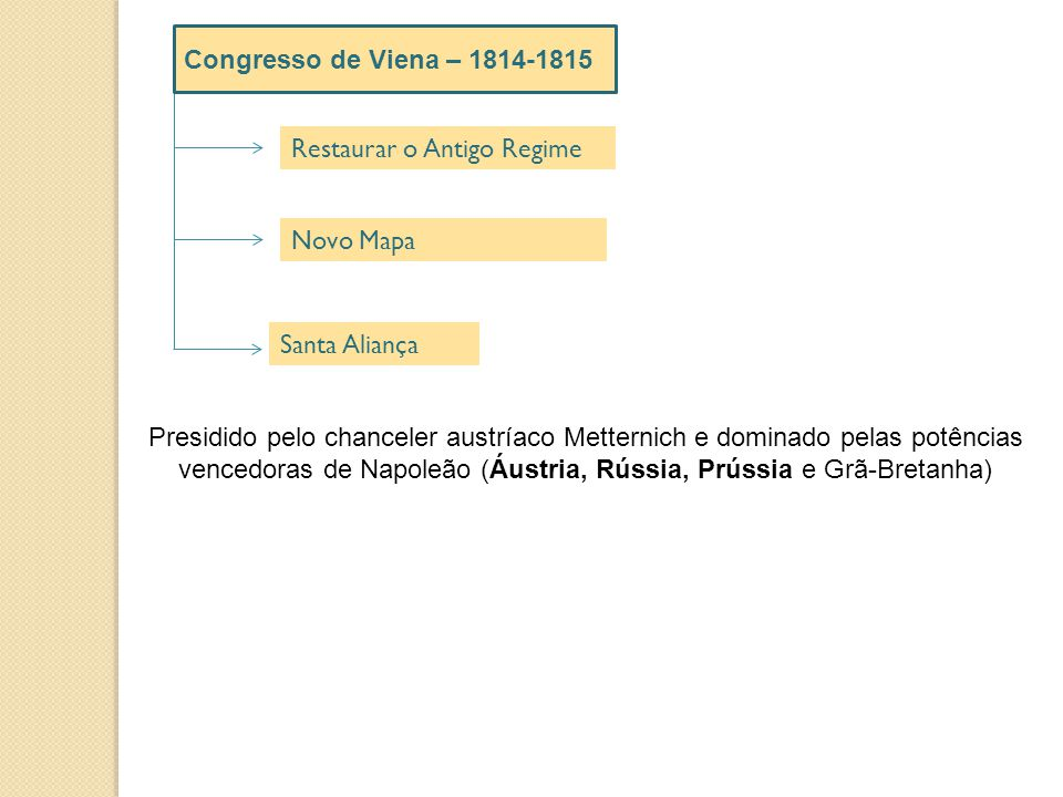 Congresso de Viena – 1814-1815 Restaurar o Antigo Regime. Novo Mapa. Santa Aliança.