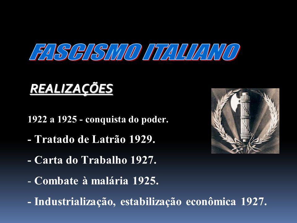 FASCISMO ITALIANO REALIZAÇÕES - Tratado de Latrão 1929.