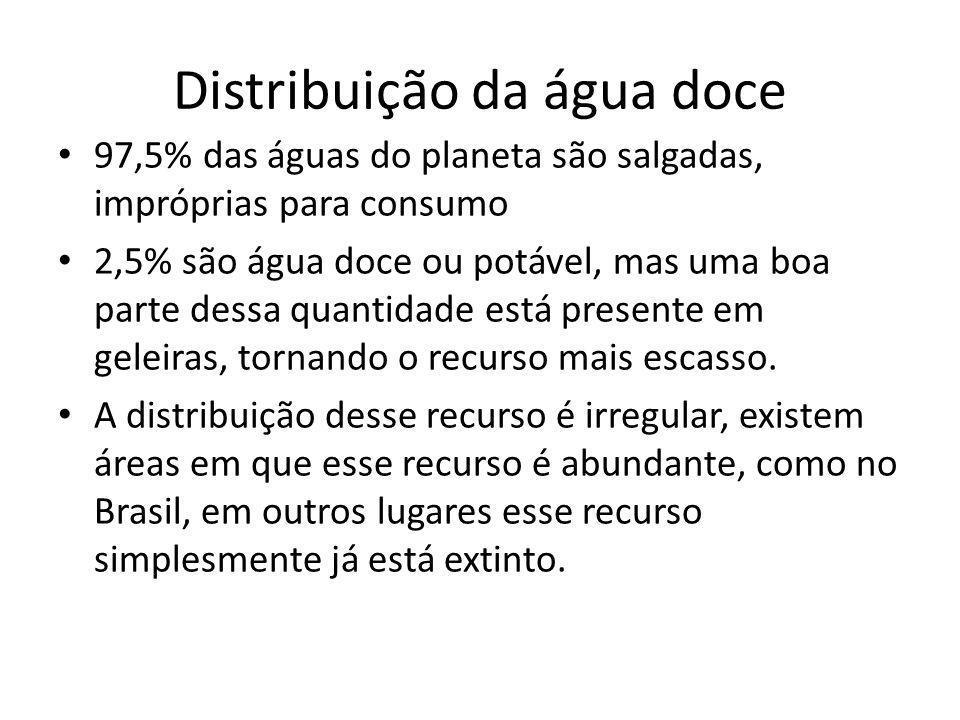 Distribuição da água doce