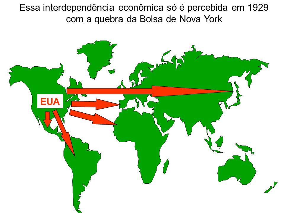 Essa interdependência econômica só é percebida em 1929