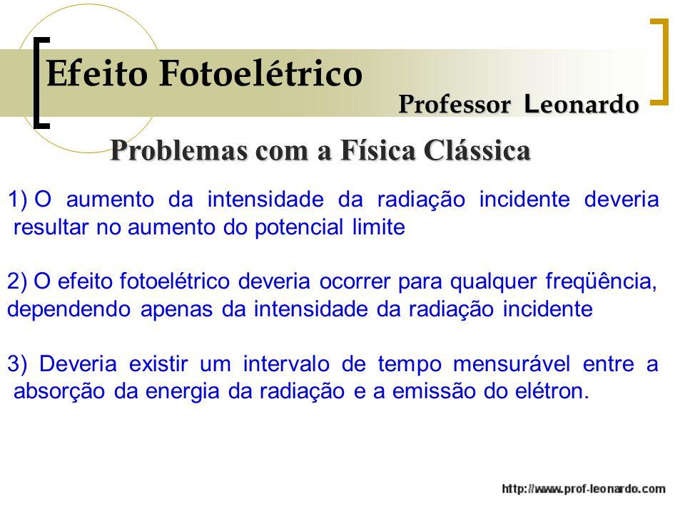 Efeito Fotoelétrico Problemas com a Física Clássica Professor Leonardo