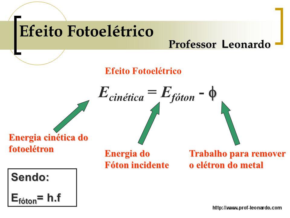 Efeito Fotoelétrico Ecinética = Efóton -  Professor Leonardo Sendo: