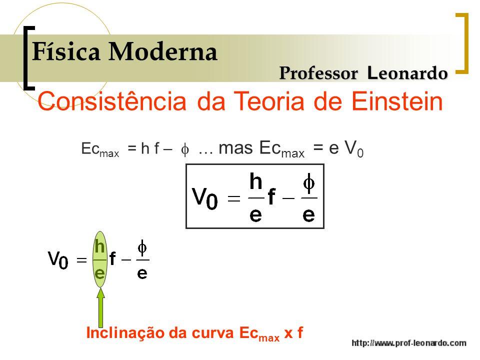 Consistência da Teoria de Einstein