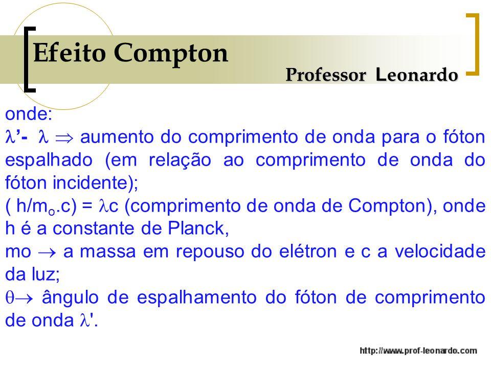 Efeito Compton Professor Leonardo onde: 