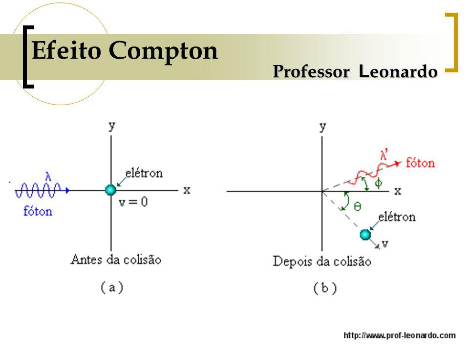Efeito Compton Professor Leonardo