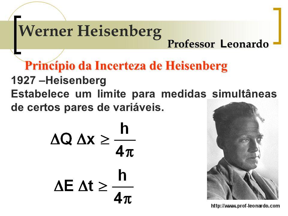 Werner Heisenberg Princípio da Incerteza de Heisenberg