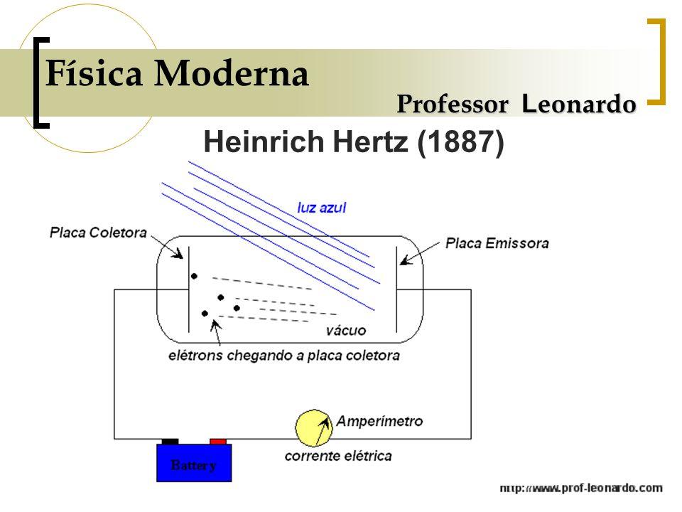 Física Moderna Professor Leonardo Heinrich Hertz (1887)
