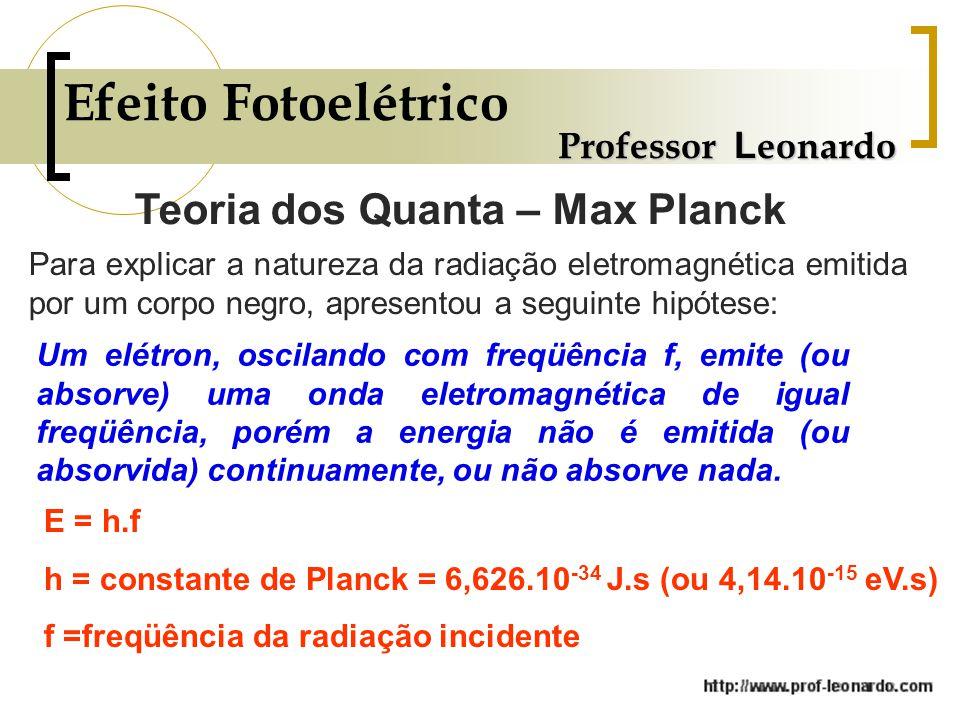 Efeito Fotoelétrico Teoria dos Quanta – Max Planck Professor Leonardo