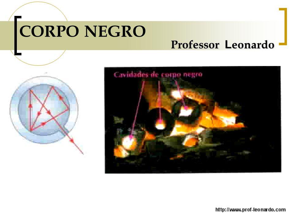 CORPO NEGRO Professor Leonardo