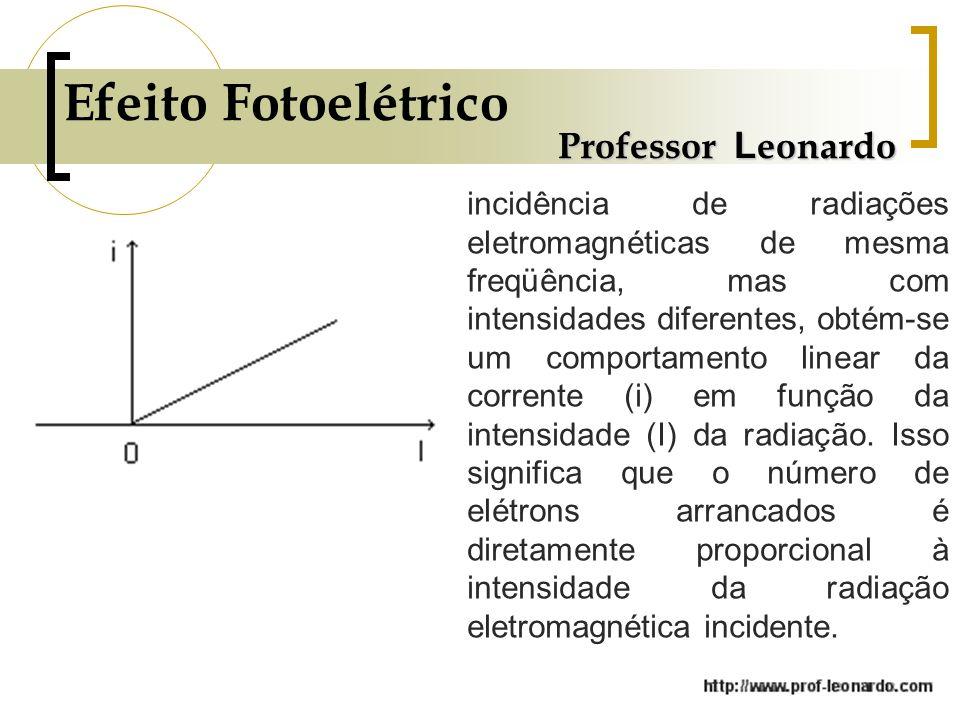 Efeito Fotoelétrico Professor Leonardo