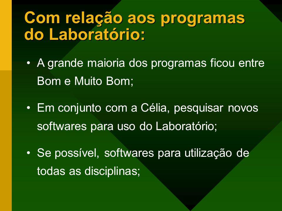 Com relação aos programas do Laboratório: