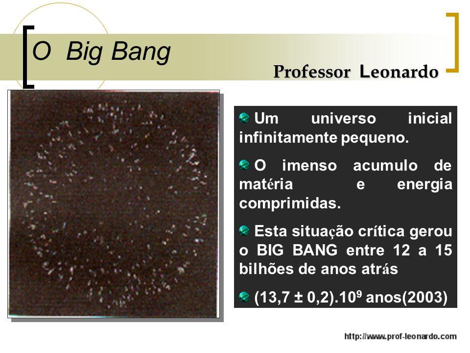 O Big Bang Professor Leonardo