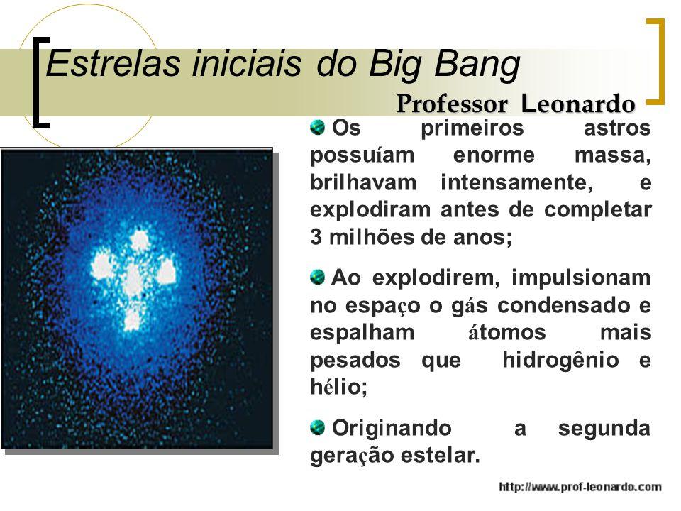 Estrelas iniciais do Big Bang