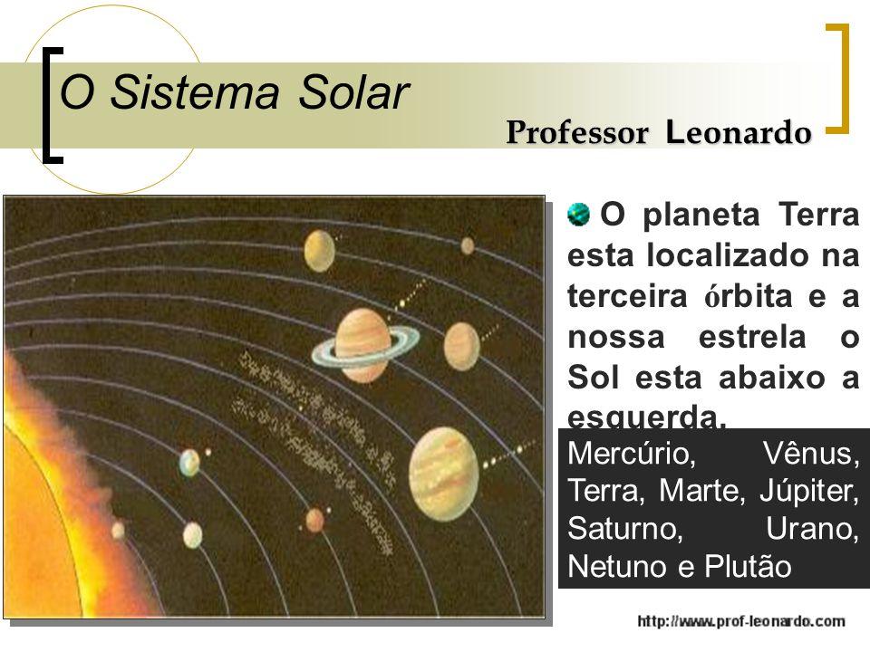 O Sistema Solar Professor Leonardo