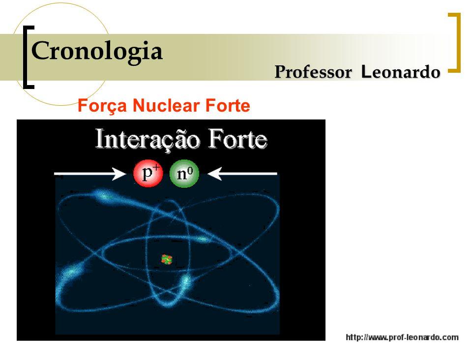 Cronologia Professor Leonardo Força Nuclear Forte