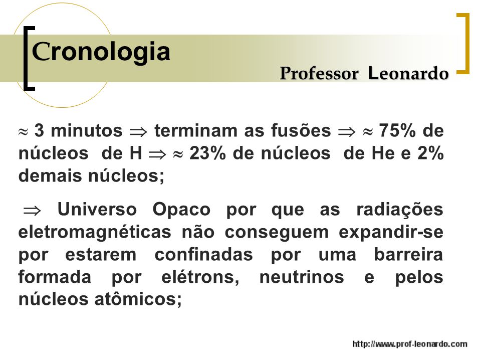 Cronologia Professor Leonardo