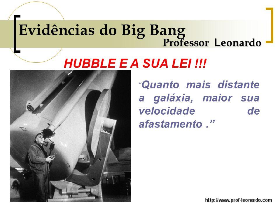 Evidências do Big Bang HUBBLE E A SUA LEI !!! Professor Leonardo
