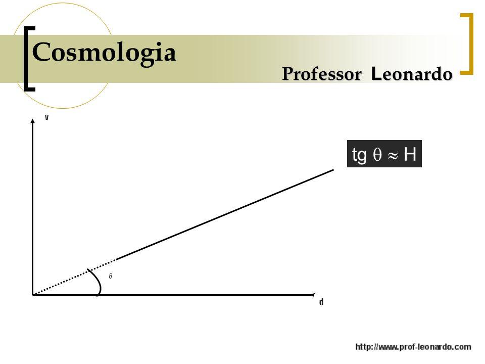 Cosmologia Professor Leonardo  v d tg   H