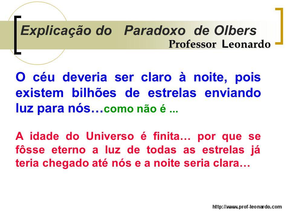 Explicação do Paradoxo de Olbers