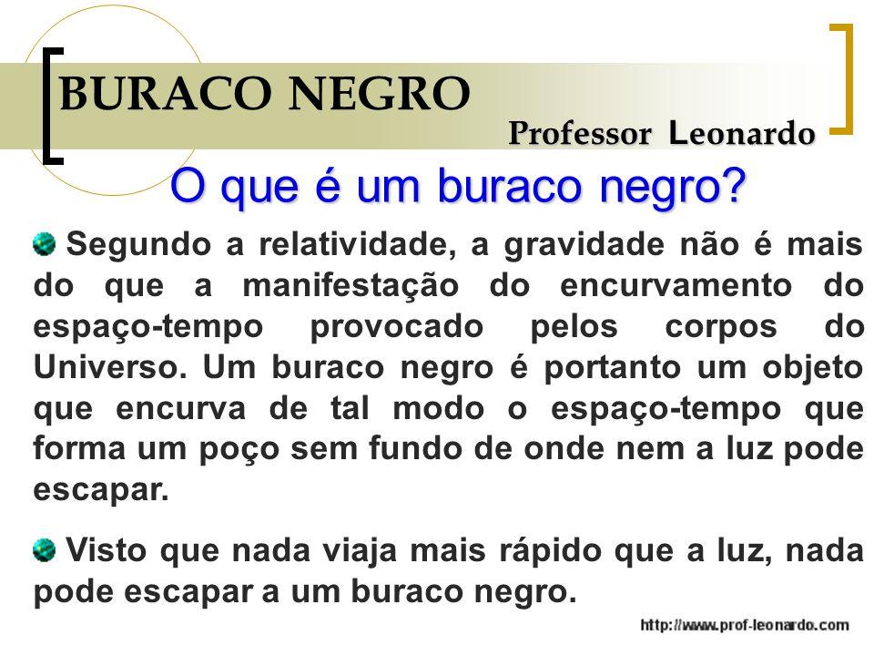 BURACO NEGRO O que é um buraco negro Professor Leonardo