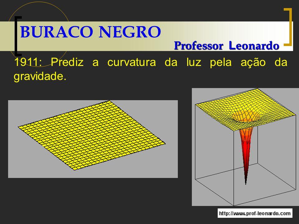 BURACO NEGRO Professor Leonardo
