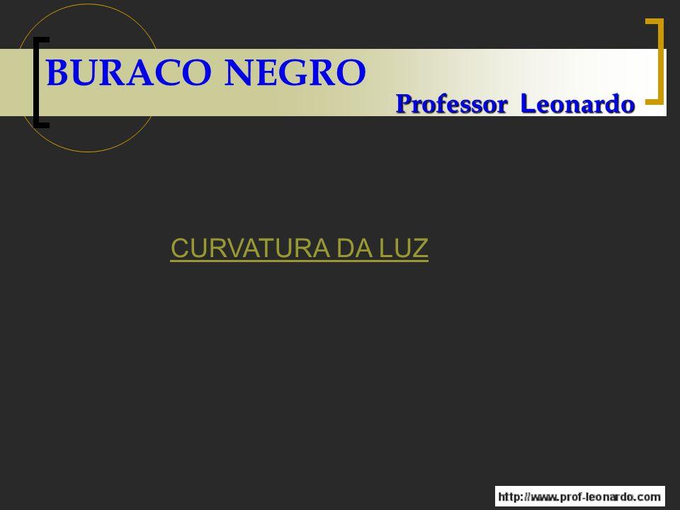BURACO NEGRO Professor Leonardo CURVATURA DA LUZ