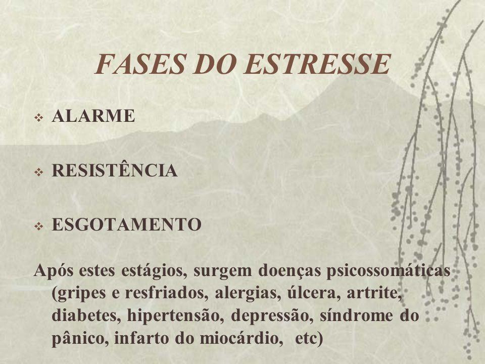 FASES DO ESTRESSE ALARME RESISTÊNCIA ESGOTAMENTO