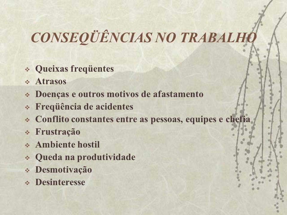 CONSEQÜÊNCIAS NO TRABALHO