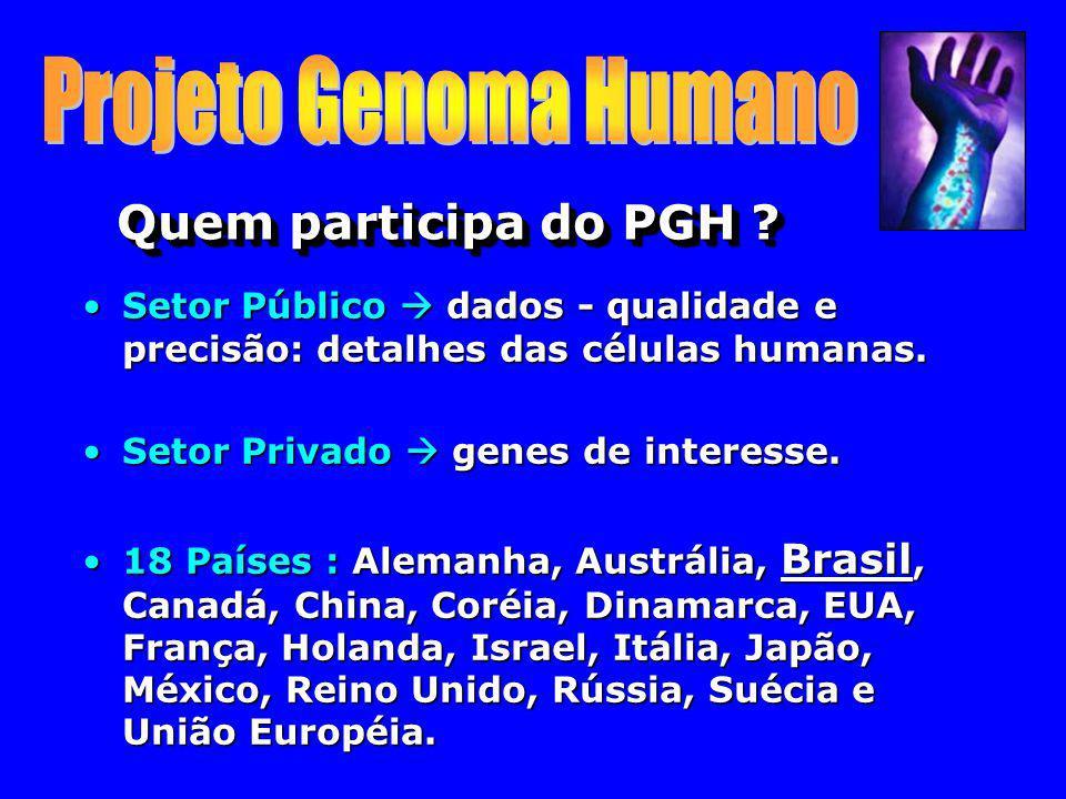Projeto Genoma Humano Quem participa do PGH