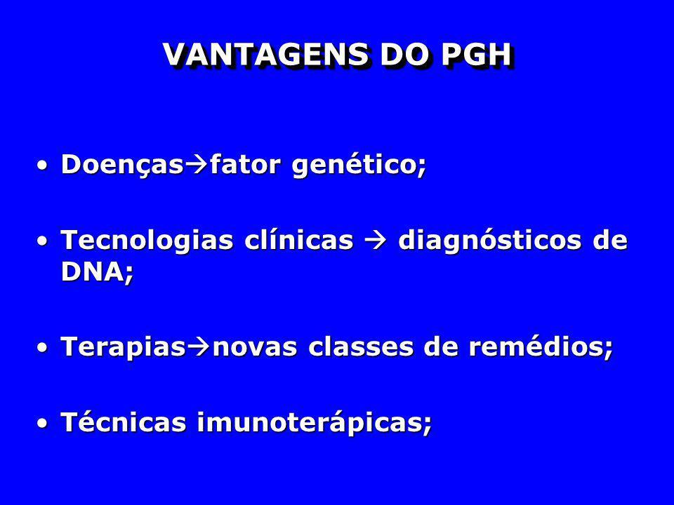VANTAGENS DO PGH Doençasfator genético;