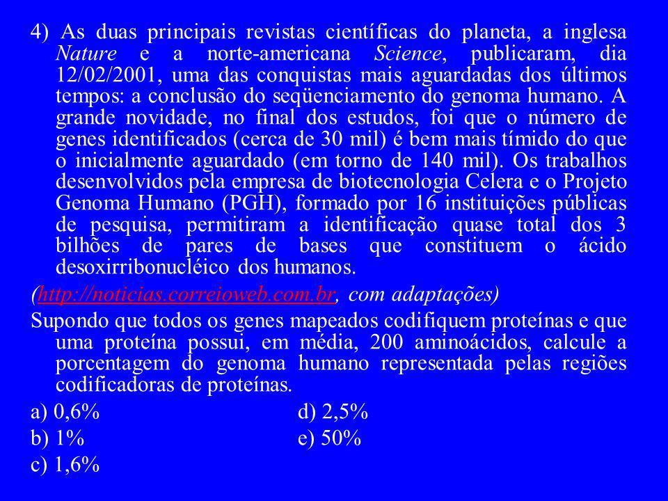 4) As duas principais revistas científicas do planeta, a inglesa Nature e a norte-americana Science, publicaram, dia 12/02/2001, uma das conquistas mais aguardadas dos últimos tempos: a conclusão do seqüenciamento do genoma humano. A grande novidade, no final dos estudos, foi que o número de genes identificados (cerca de 30 mil) é bem mais tímido do que o inicialmente aguardado (em torno de 140 mil). Os trabalhos desenvolvidos pela empresa de biotecnologia Celera e o Projeto Genoma Humano (PGH), formado por 16 instituições públicas de pesquisa, permitiram a identificação quase total dos 3 bilhões de pares de bases que constituem o ácido desoxirribonucléico dos humanos.